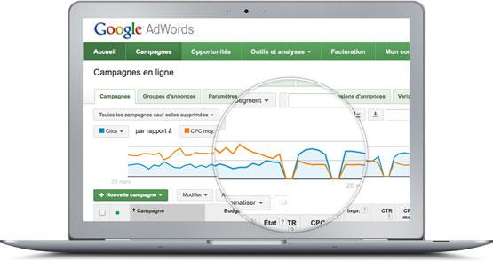 Coheractio - Agence Web Paris - optimisation d'une campagne de publicité Google Adwords