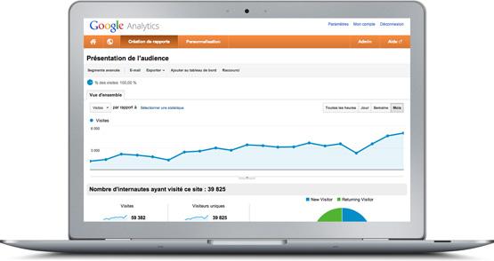 Coheractio - agence web business experte en analyse stratégique, marketing et technologie